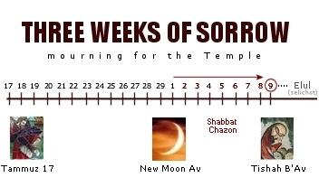 Shabbat Nachamu / שבתנחמו